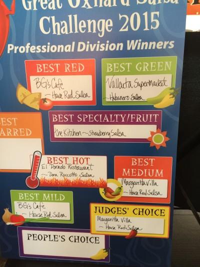 OSF Winners copy